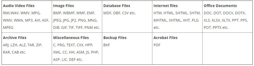 supported file types for stellar data recovery